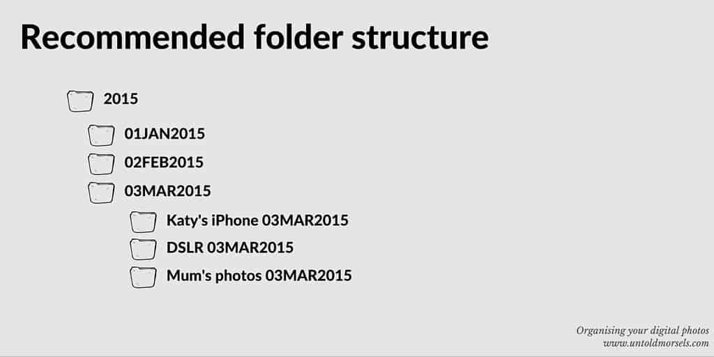 Folder structure - organising digital photos