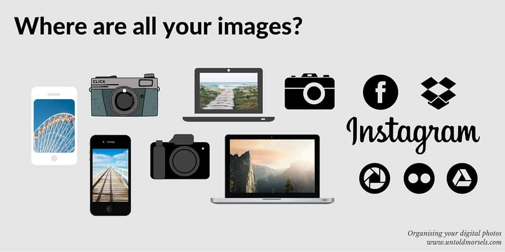 How to organise your photos - where are your images?