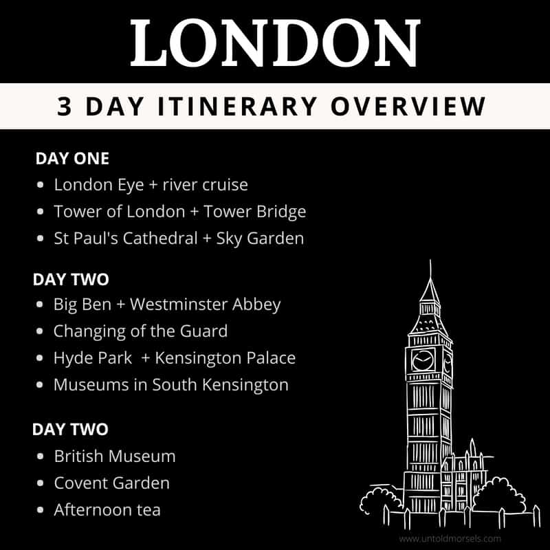 3 day itinerary london