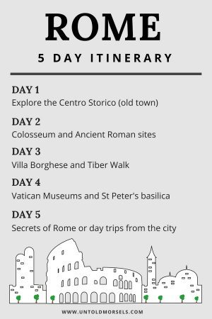 Rome Italy Itinerary And Things To Do When You Spend 5 Days In Rome